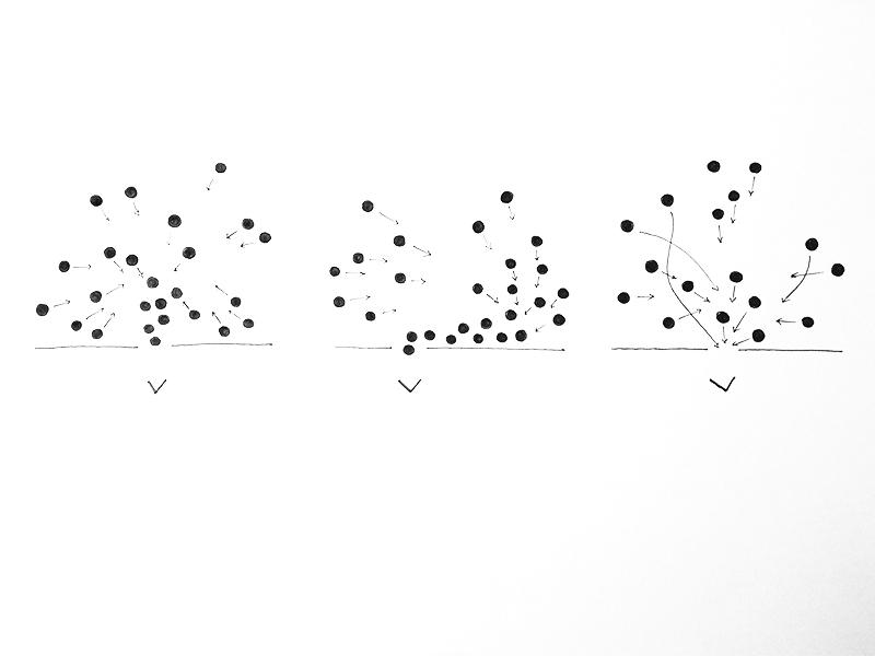 Copy of Selforganization.jpg