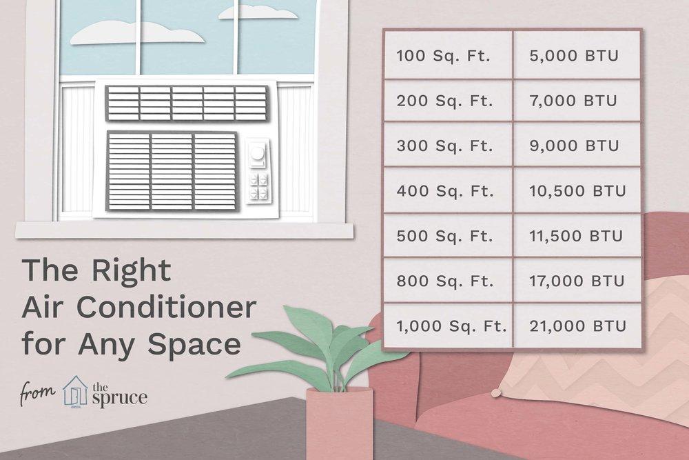 air-conditioning-chart-1152654_final-01.jpg