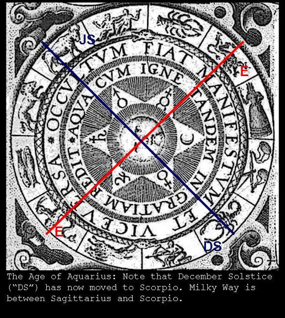 galactic alignment john major jenkins - 573×640