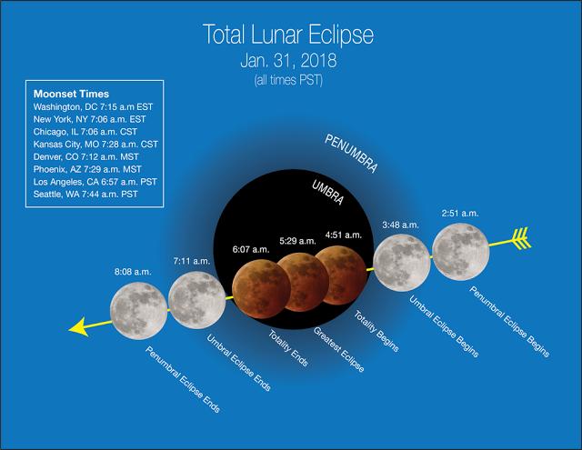 image: NASA (  link  ).