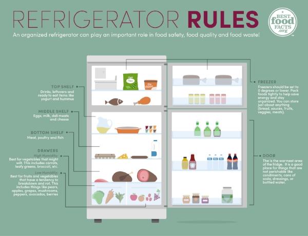 RefrigeratorOrg.jpg