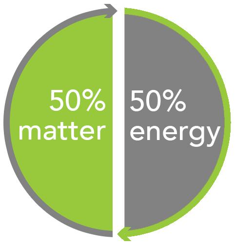MatterEnergy.jpg
