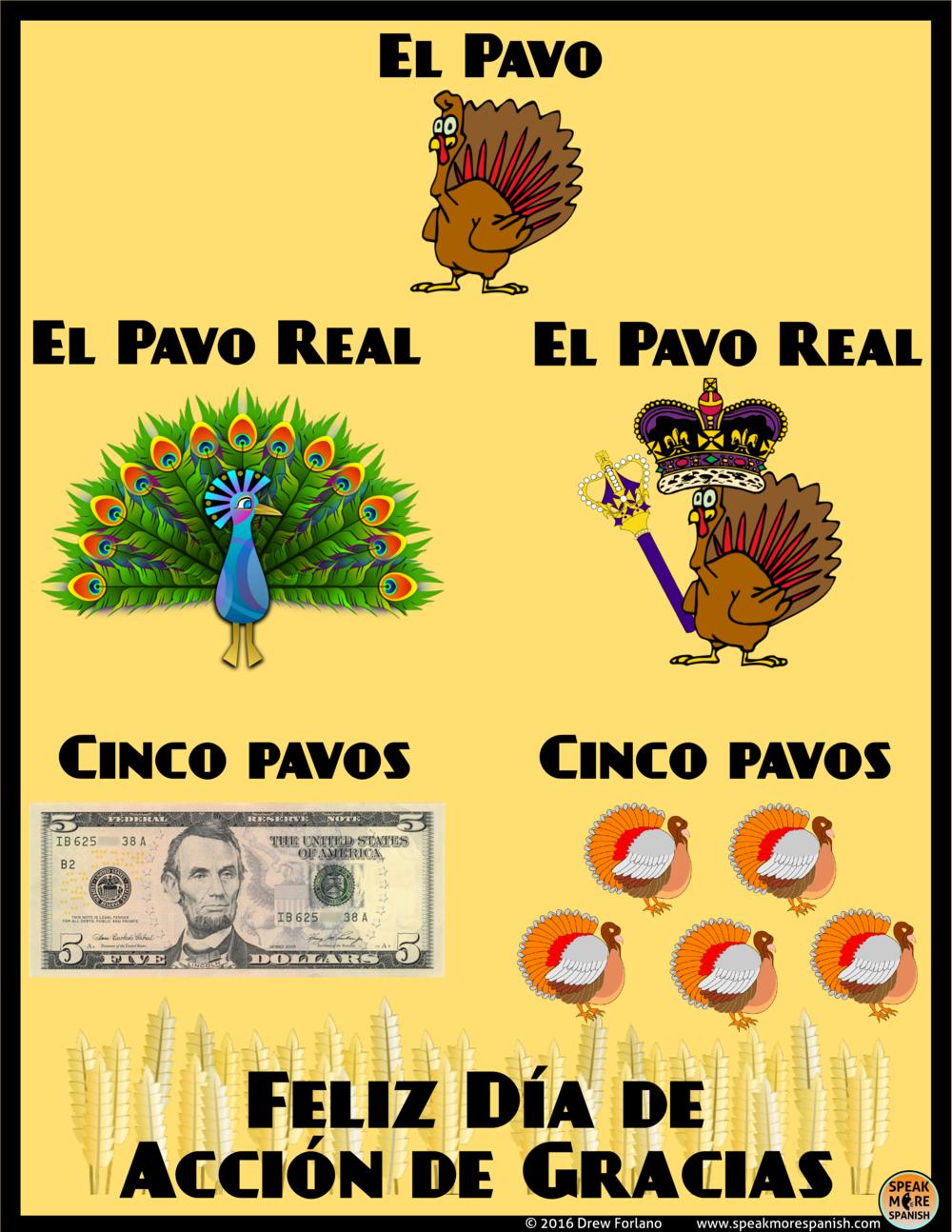 Free Spanish poster dia de accion de gracias gratis.png