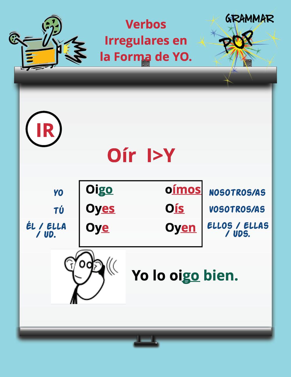 Irregular yo verbs spanish_Page_05.png