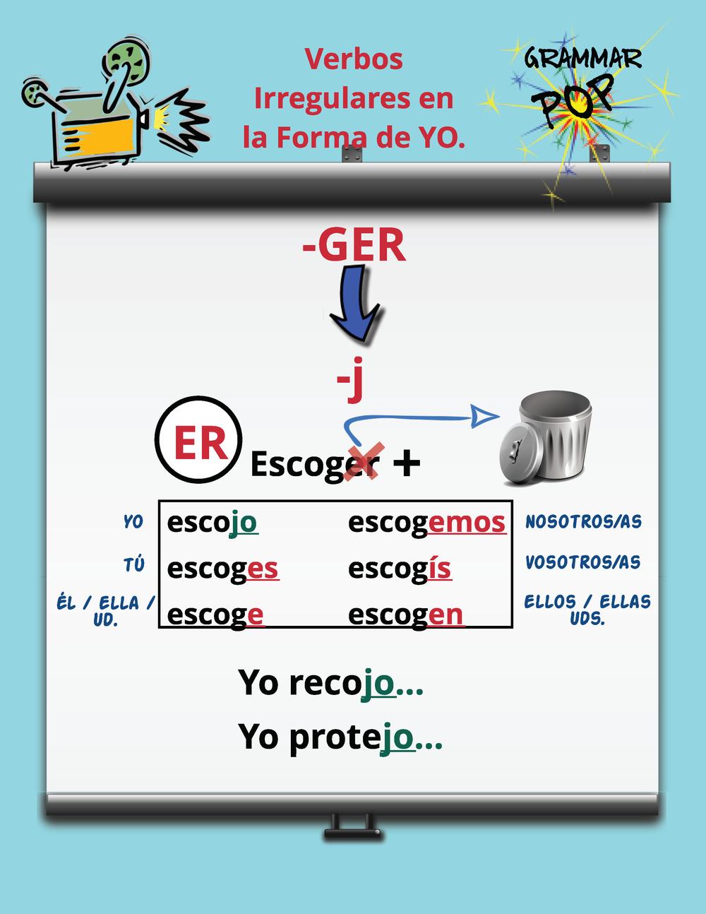 Irregular yo verbs spanish_Page_11.png