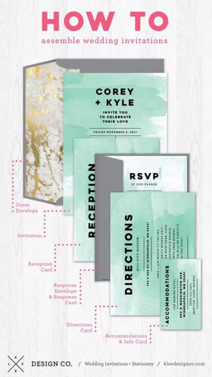 A proper way to assemble your wedding invitations events by melody photo credit klee design co junglespirit Choice Image