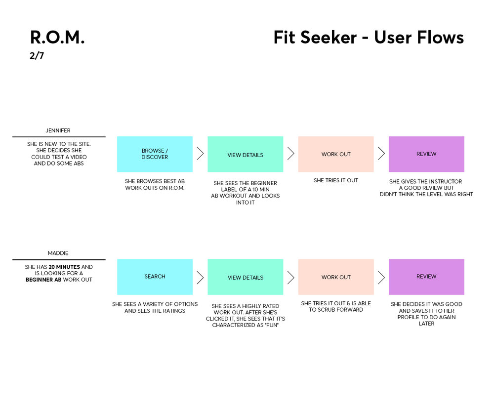 WC-ROM-Overview-2.jpg