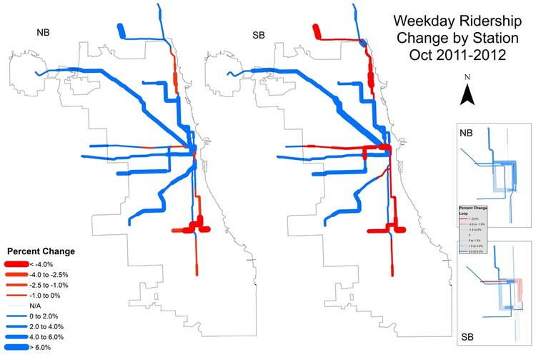 Transportation Planning -