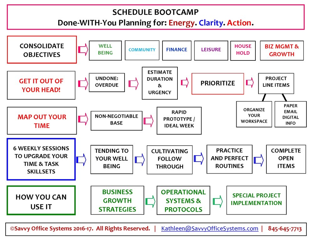 BOOTCAMP INFO GRAPHIC.jpg