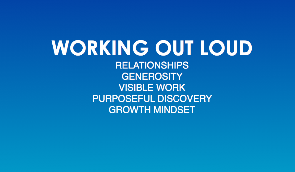 www.workingoutloud.com