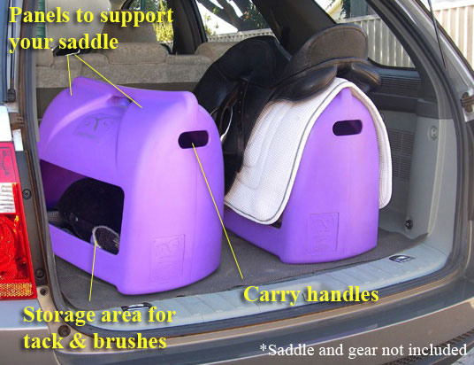 Features of the Saddlebox