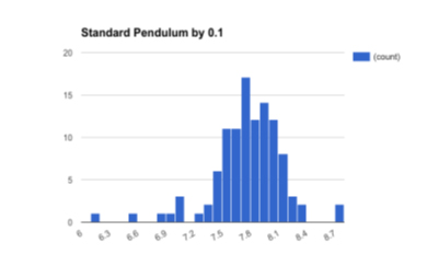Pendulum data.jpg
