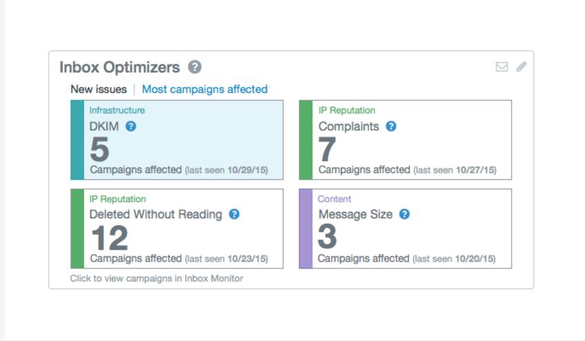 Inbox Monitor optimizer selected.png