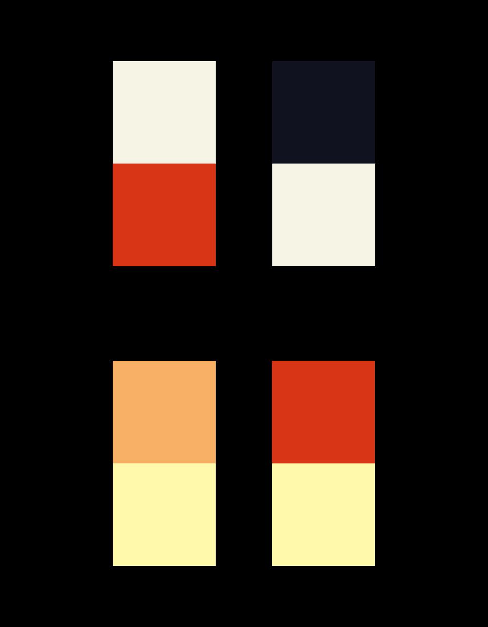 Color combination Check