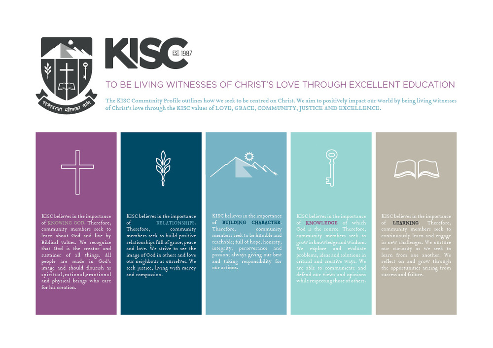 KISC Community Profile 2016.jpg