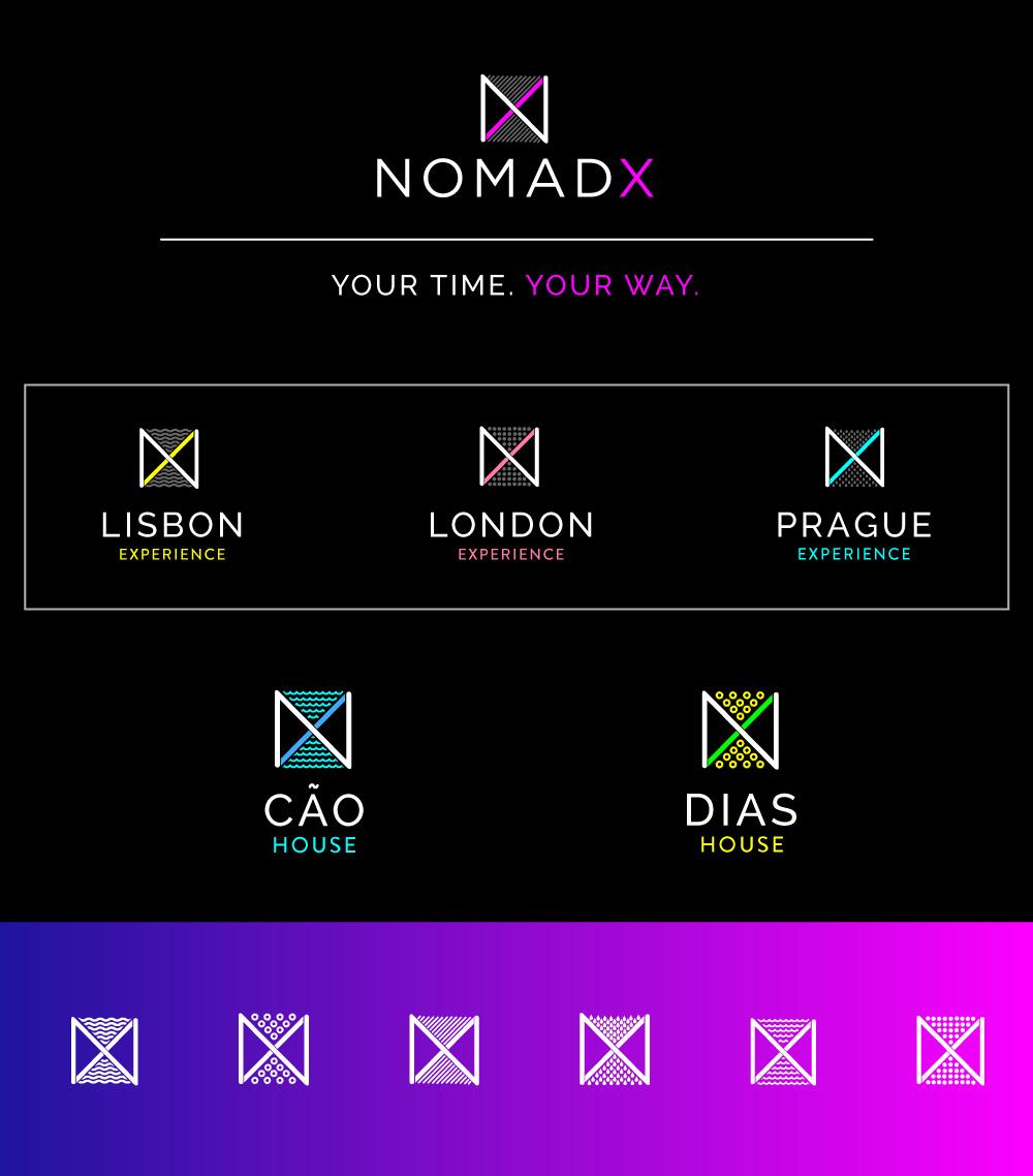 NOMADX SYSTEM