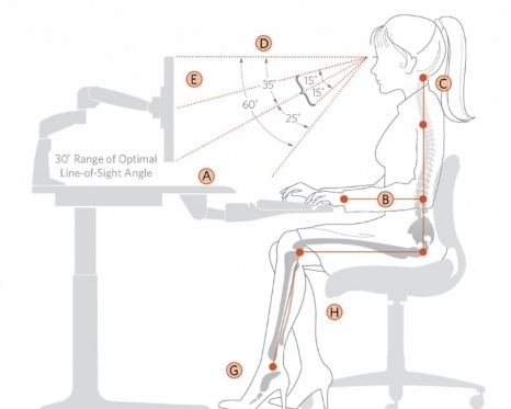 Workrite_Ergonomics_Workcenter_Positioning_Woman_Sitting-1024x1005.jpg