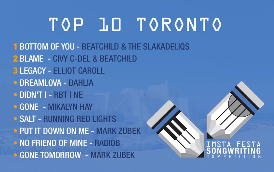 Dahlia - Dreamlova - Top 11.JPG