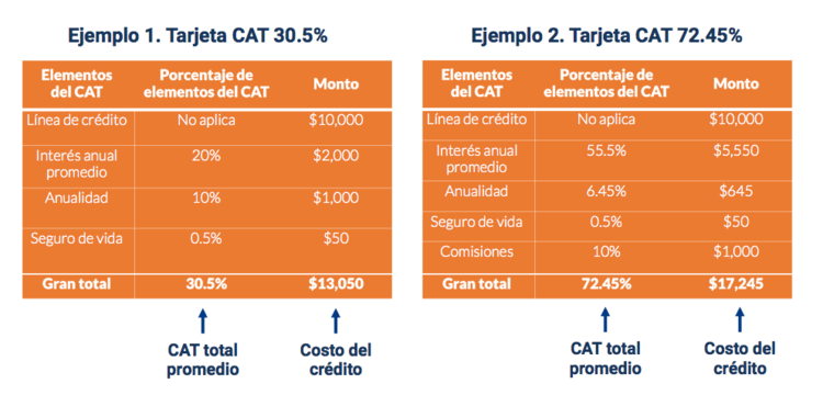 tablas-cat.png