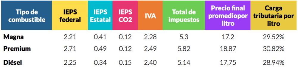 Fuente: Comisión Reguladora de Energía, abril 2018.