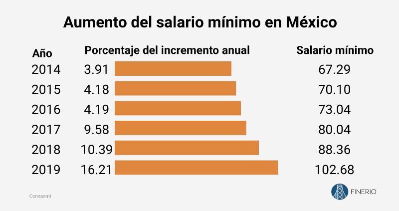 aumento-salario.jpg