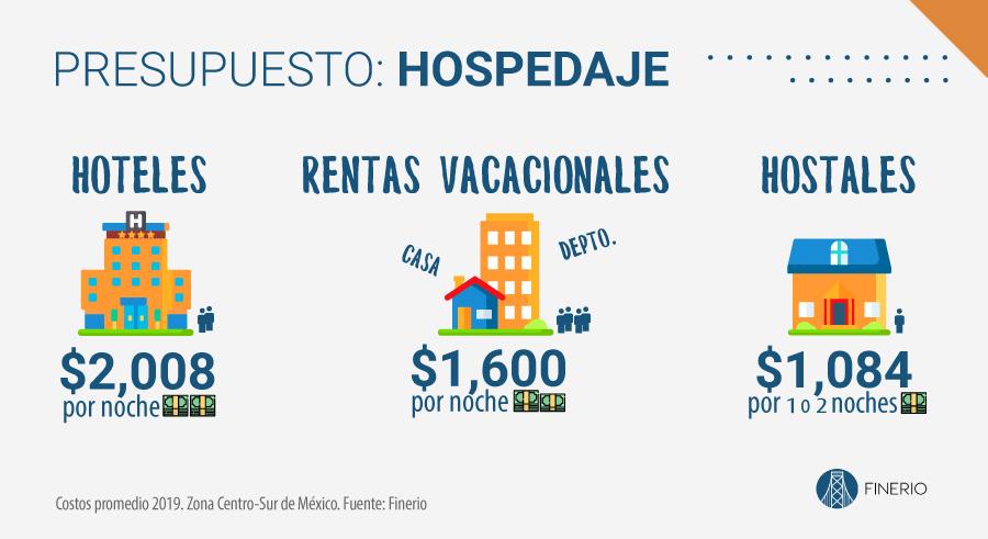 info-hospedaje-mexico-2019.jpg