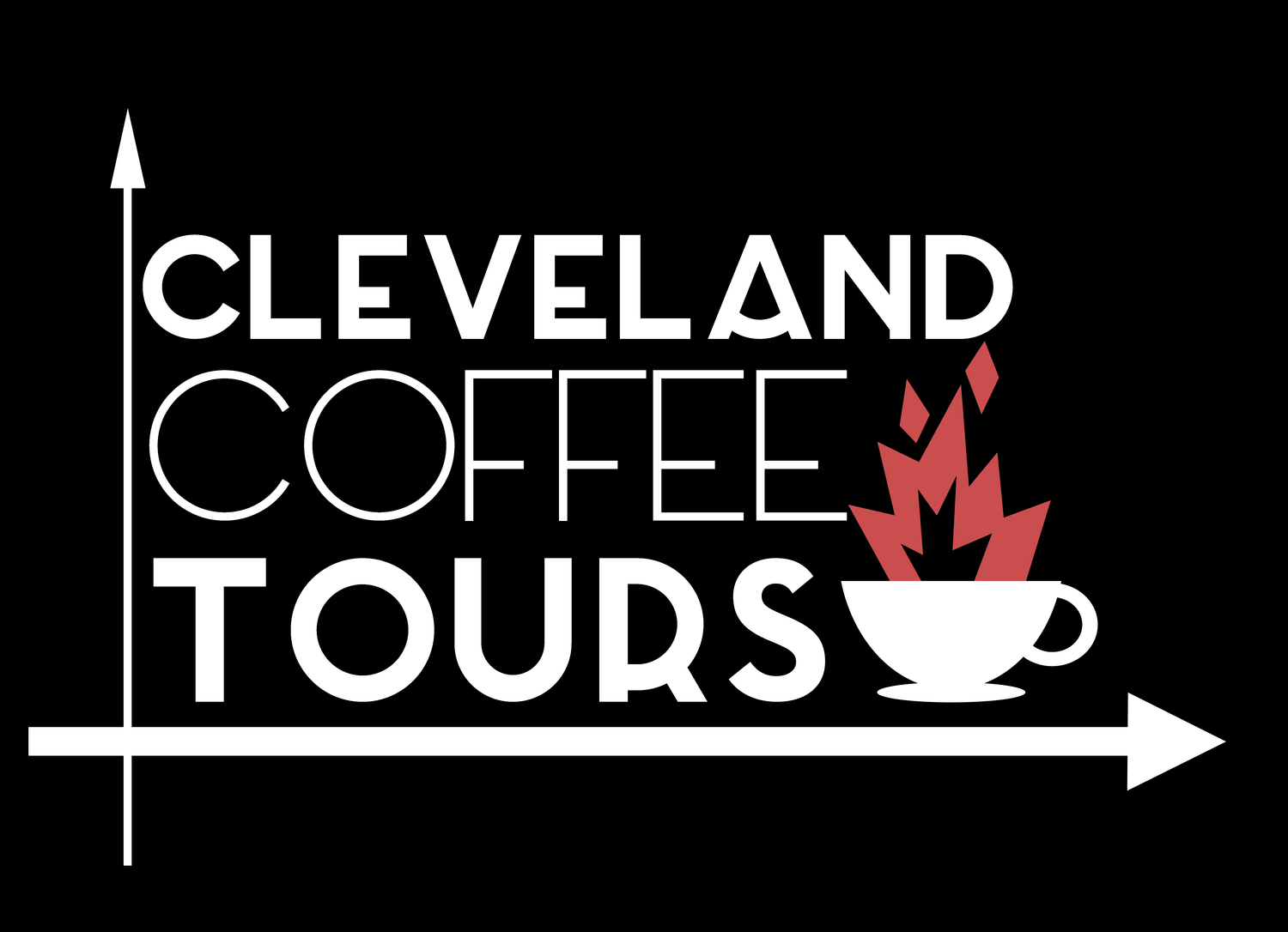 Cleveland Coffee Tours
