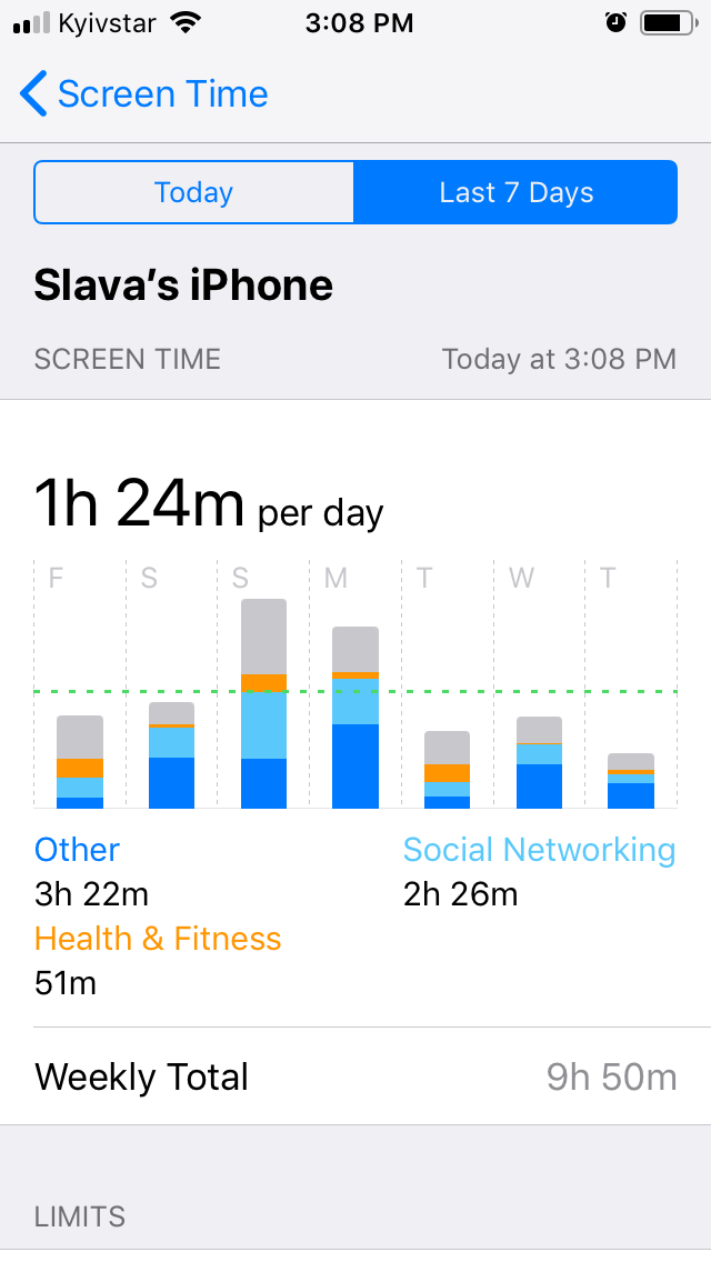 Славин Screen Time 1