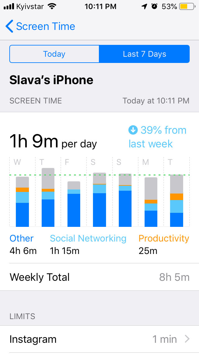 Славин Screen Time 2