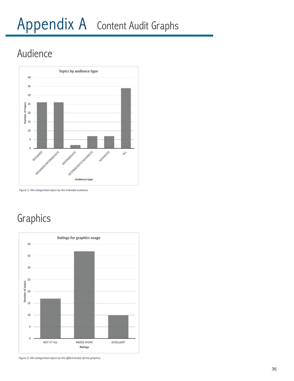 XMind Final Report_4-23-15 36-36.jpeg