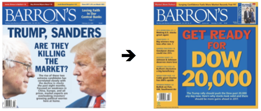 Source: Barron's, 15FEB16 & 12DEC16 Front Covers