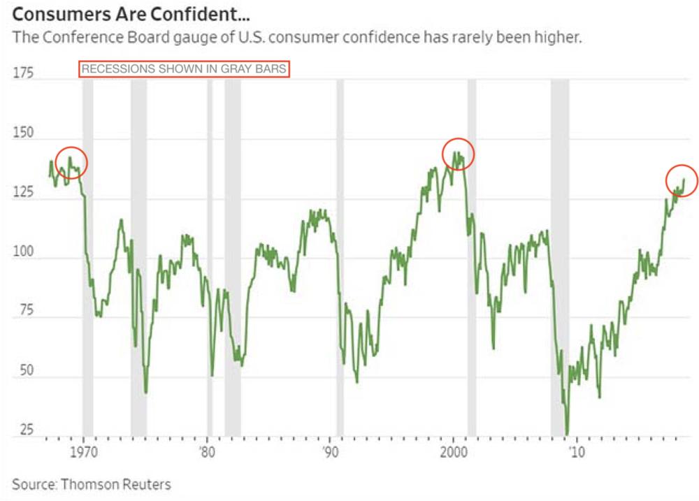 Source: Wall Street Journal, AlphaGlider