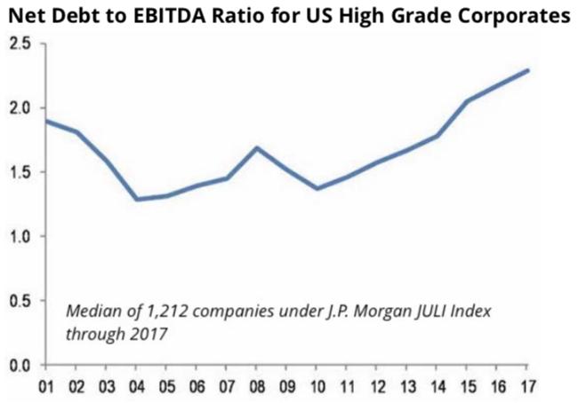 Source: Bloomberg, J.P. Morgan, AlphaGlider