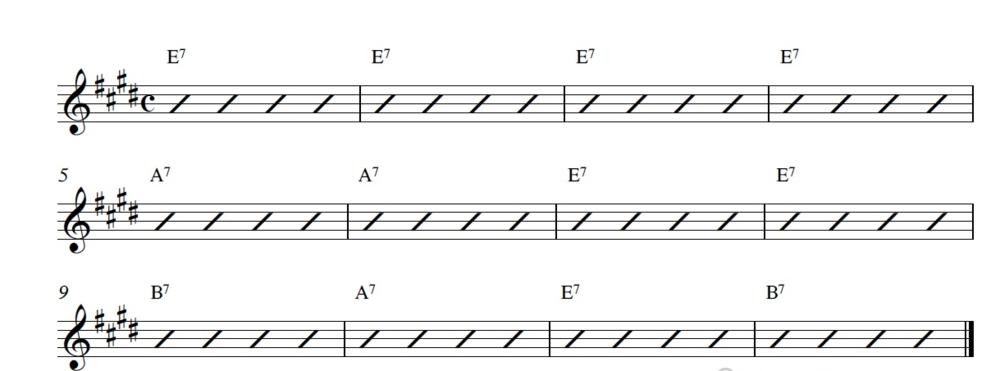 Cómo tocar un blues-jazz para guitarra (acordes)