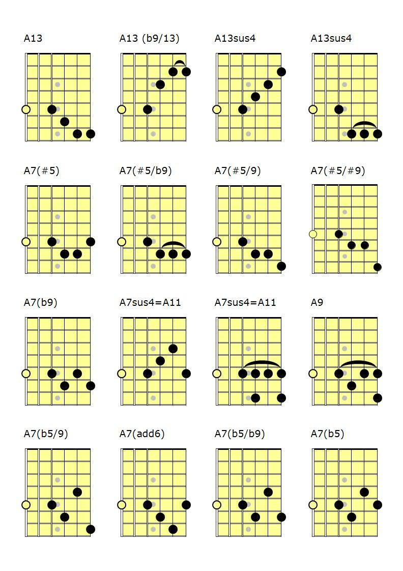 Acordes de guitarra pdf. acordes de jazz