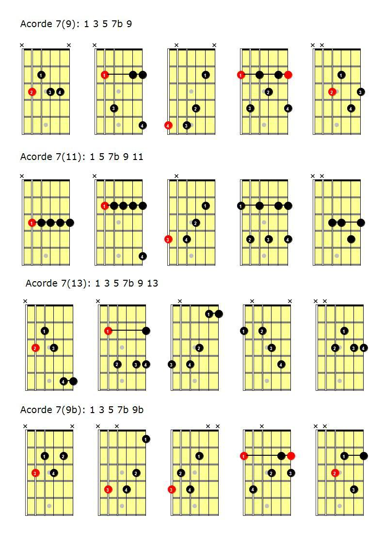 Acordes guitarra pdf: acordes jazz tensiones