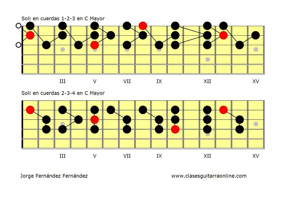Chord melody: rearmonizar una melodía guitarra