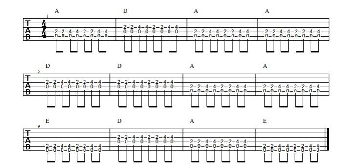 Curso de guitarra para principiantes: tocar un blues pdf