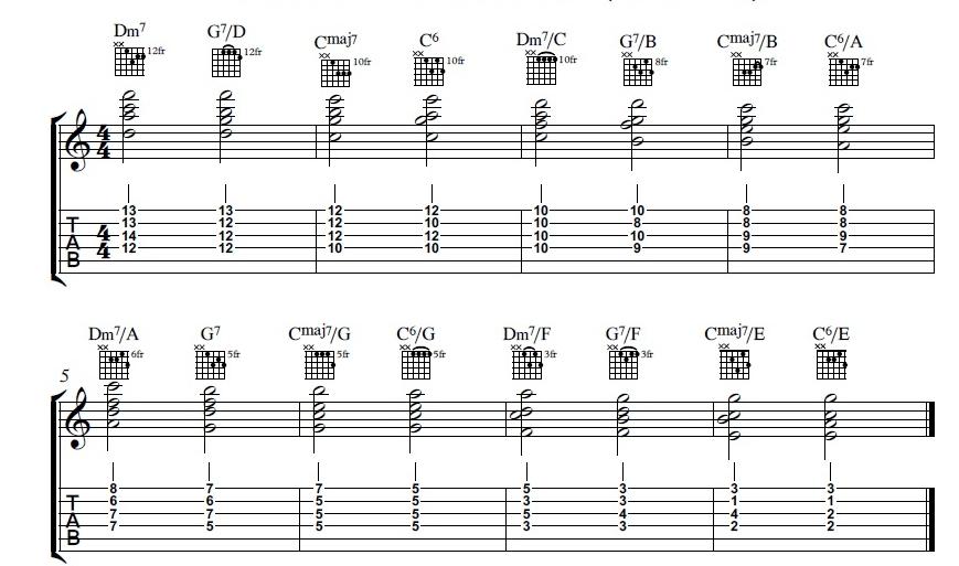 Continuidad armónica guitarra jazz