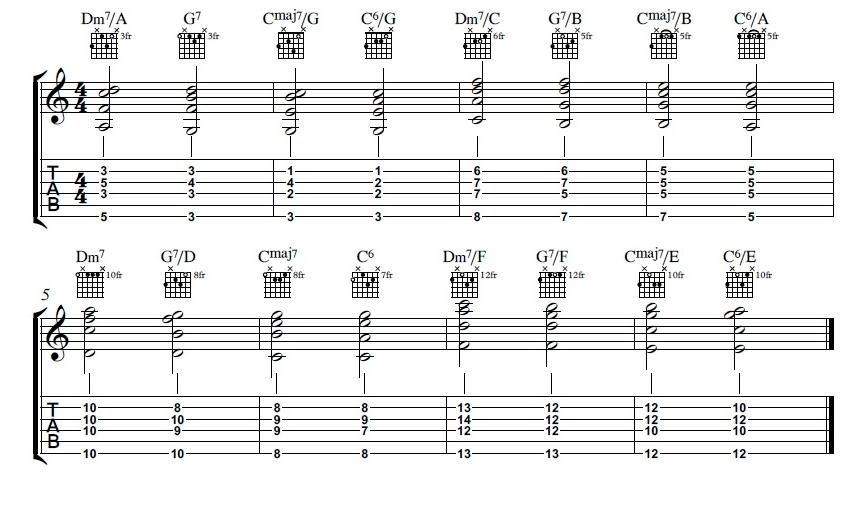 continuidad armónica pdf: guitarra jazz