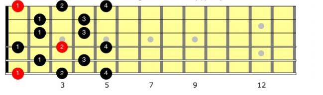 escala por tonos 2.jpg