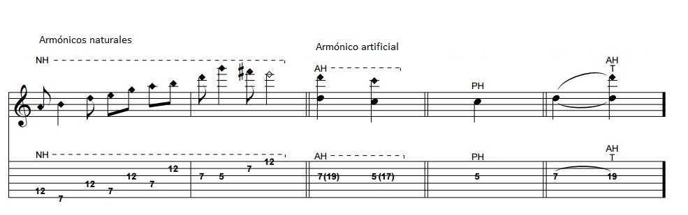 Técnica de guitarra: armónicos naturales y artificiales