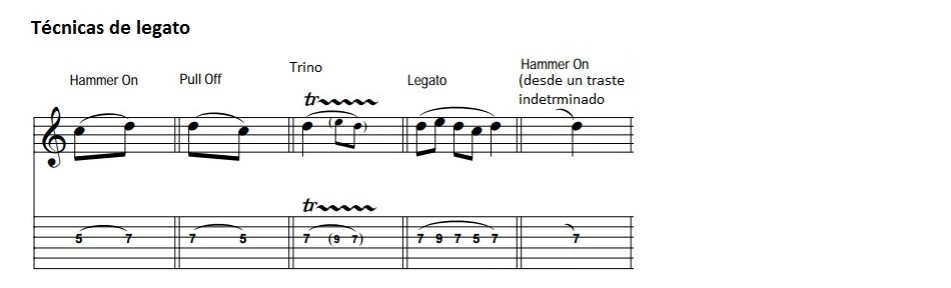 Técnica de guitarra: ligados, hammer on, pull of