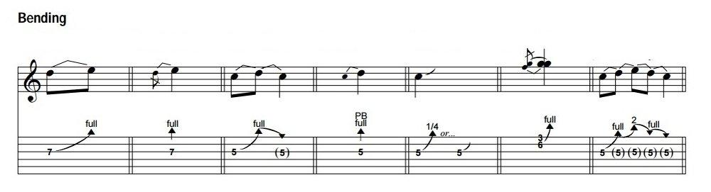 Técnica de guitarra