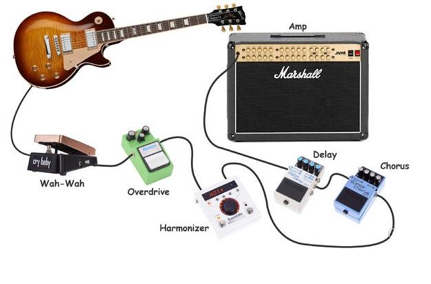 Efectos guitarra para tocar rock