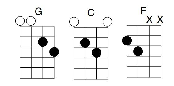 Acordes con mandolina pdf