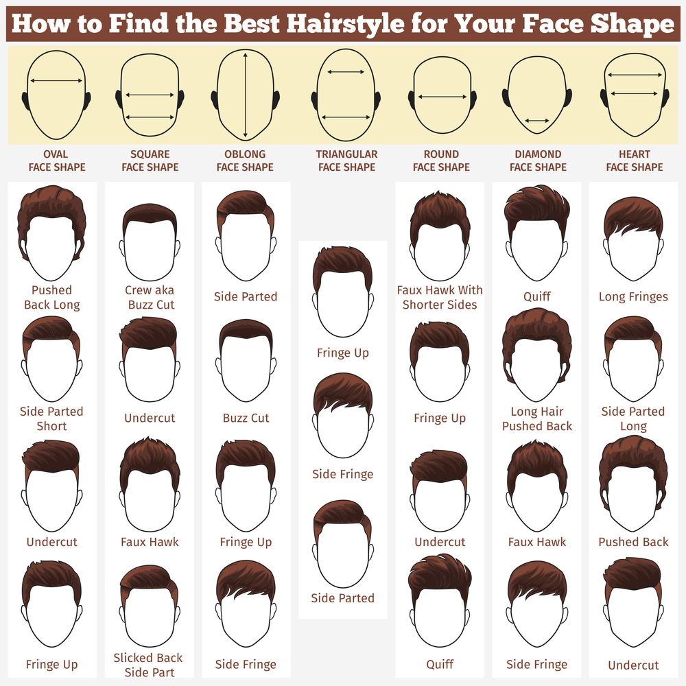 Best Haircuts For Head Shapes : Finding the right haircut for you tim carr hair
