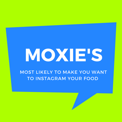 Moxie's Washington DC Instagram Food Porn SEV Cities