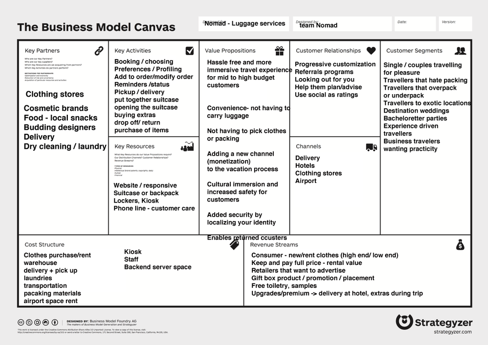 Business_Model_Canvas_0.png