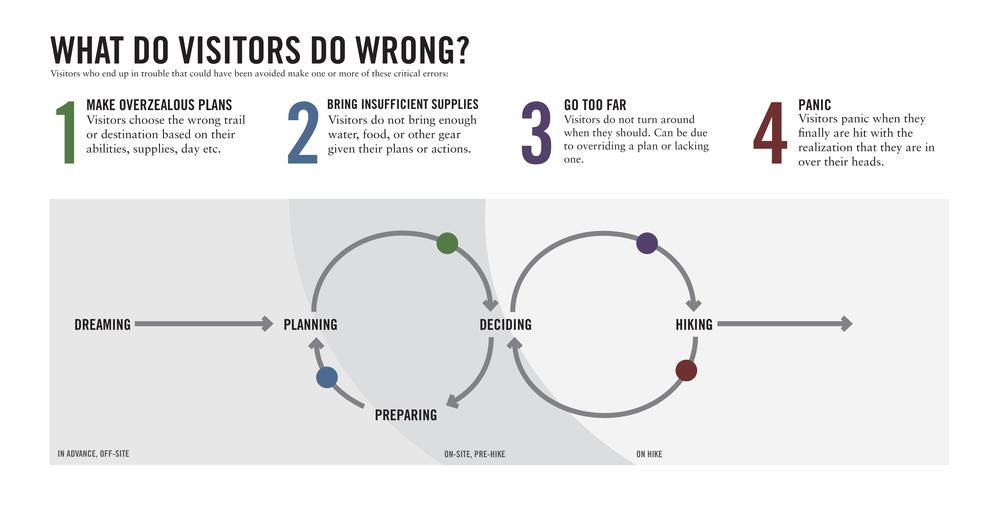 poster-go-wrong.jpg